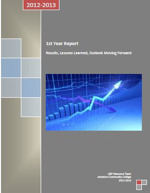 QEP 1st year Impact Report