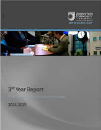 QEP 3rd year impact report cover