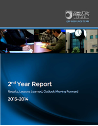 2nd Year Impact Report graphic